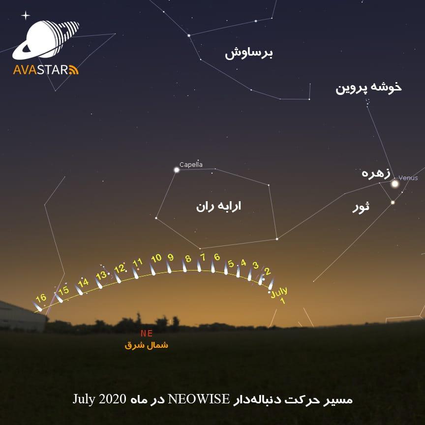 راهنمای رصد دنبالهدار NEOWISE